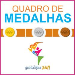 Quadro medalhas Pan Americano 2011