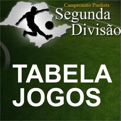 Segunda Divisão Paulista Tabela Classificação